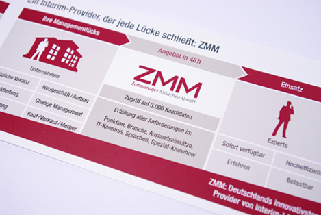 Flyer presenting the core service of ZMM: interim managers bridge the gap